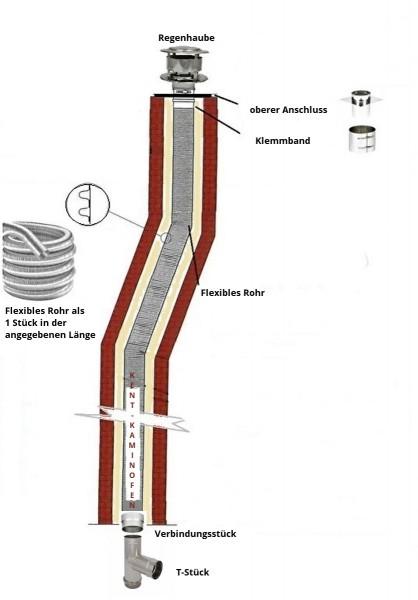 Schornsteinsanierungspaket 4 m einwandiges Flexibles Rohr DN 150 mm